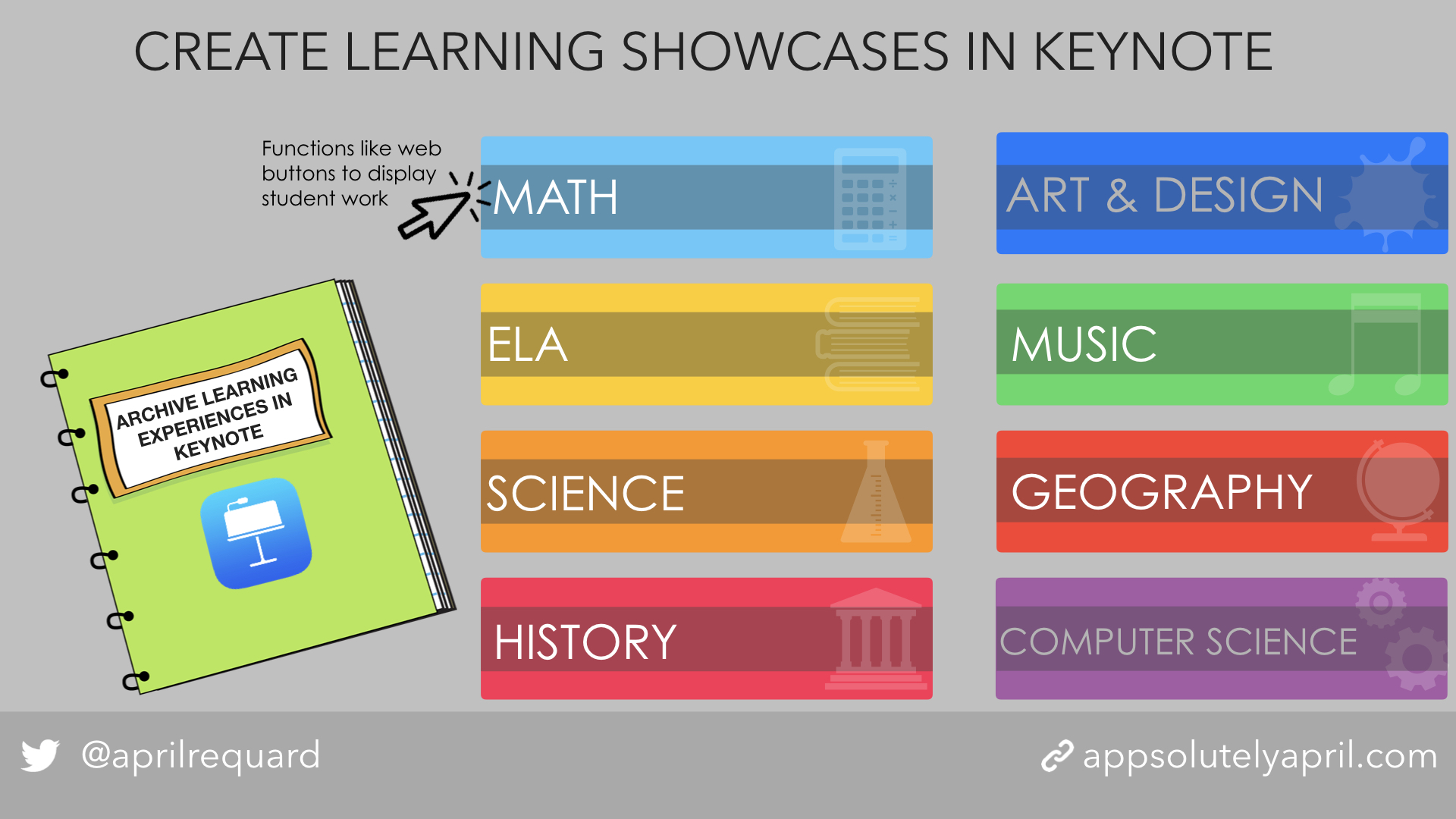 Archive Learning Experiences in Keynote.001